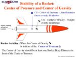 Stability of a Rocket: Center of Gravity and Center of Pressure